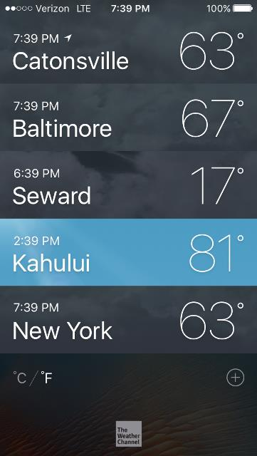 We weren't too far off from Maui temperatures.